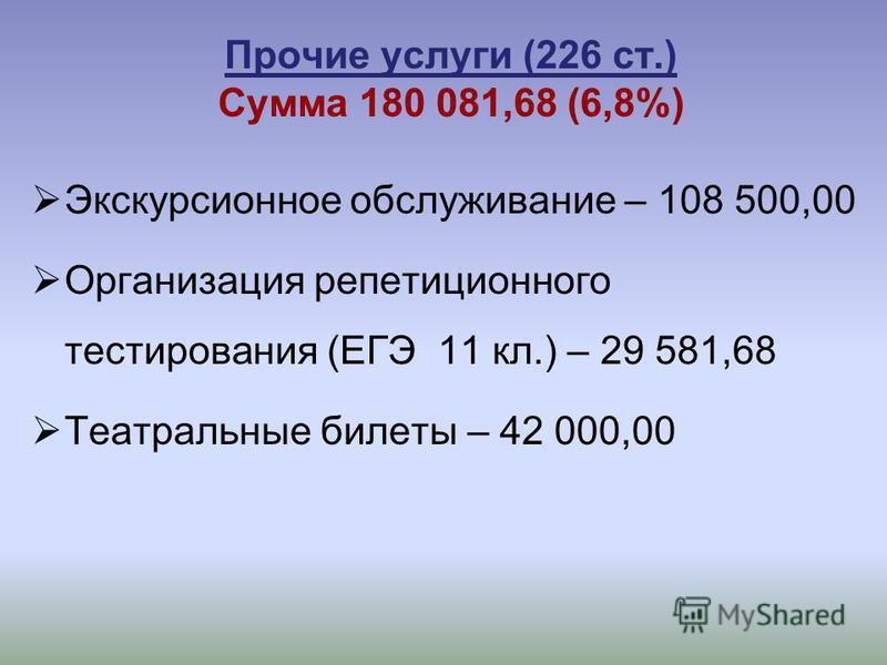 Прочие услуги (226 ст.) Сума 180 081,68 (6,8%) Экскурсионное обслуживание – 108 500,00 Организация репетиционного тестирования (ЕГЭ 11 кл.) – 29 581,68 Театральные билеты – 42 000,00