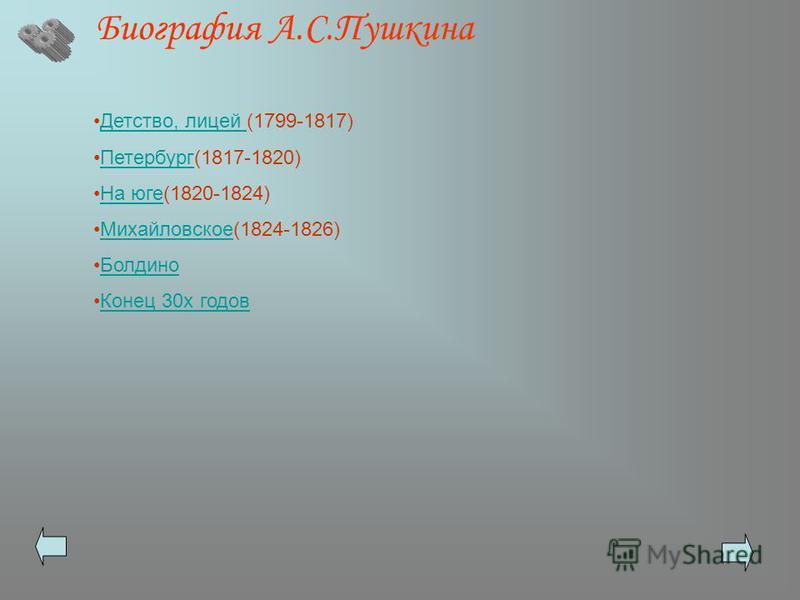 Биография А.С.Пушкина Детство, лицей (1799-1817)Детство, лицей Петербург(1817-1820)Петербург На юге(1820-1824)На юге Михайловское(1824-1826)Михайловское Болдино Конец 30 х годов