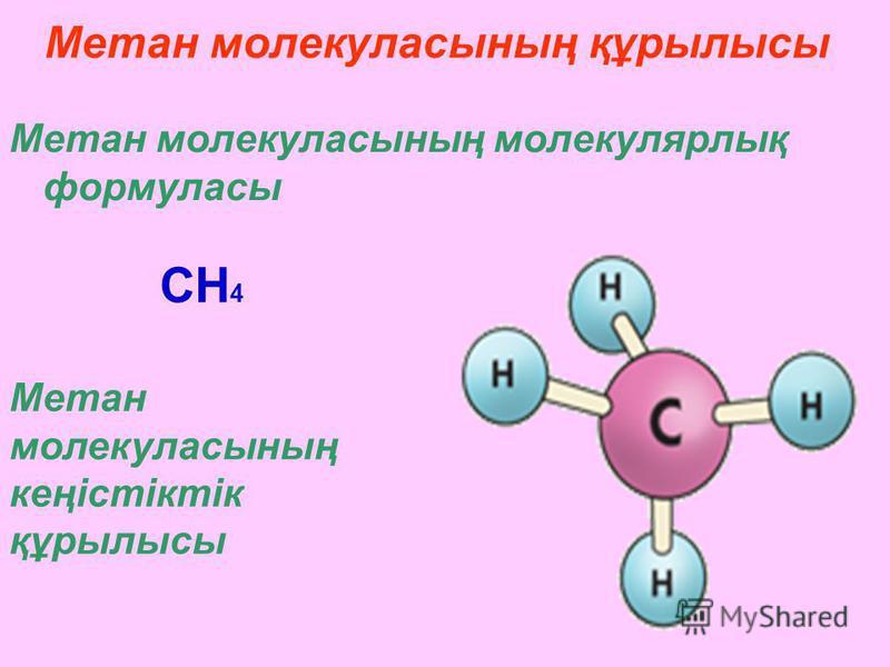Метан молекуласының құрылысы Метан молекуласының молекулярлық формуласы CH 4 Метан молекуласының кеңістіктік құрылысы