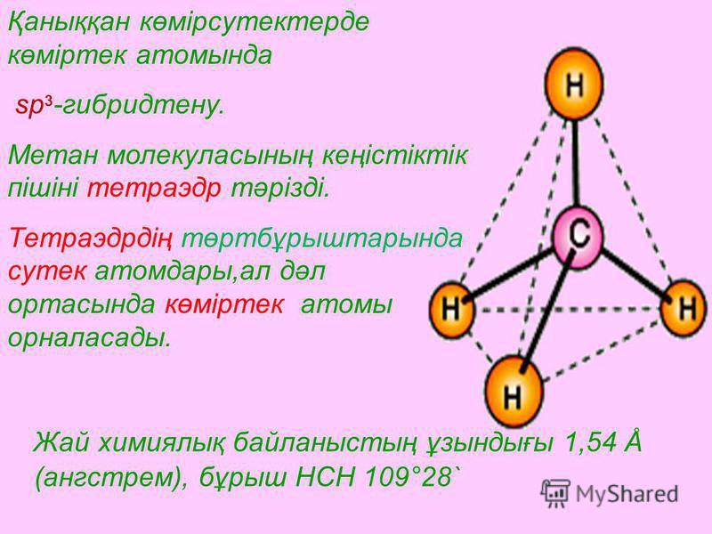 Жай химиялық байланыстың ұзындығы 1,54 Å (ангстрем), бұрыш HCH 109°28` Қаныққан көмірсутектерде көміртек атомында sp 3 -гибридтену. Метан молекуласының кеңістіктік пішіні тетраэдр тәрізді. Тетраэдрдің төртбұрыштарында сутек атомдары,ал дәл ортасында