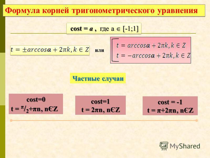 Формулa корней тригонометрического уравнения cost = а, где а [-1;1] cost = а, где а [-1;1] или Частные случаи cost=0 t = π / 2 +πn nЄZ cost=1 t = 2πn nЄZ cost = -1 t = π+2πn nЄZ