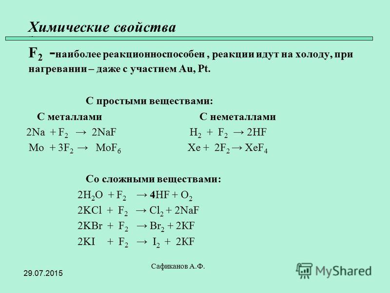 Химические свойства 45 F 2 - наиболее реакционно способен, реакции идут на холоду, при нагревании – даже с участием Au, Pt. С простыми веществами: С металлами С неметаллами 2Na + F 2 2NaF H 2 + F 2 2HF Mo + 3F 2 MoF 6 Xe + 2F 2 XeF 4 Со сложными веще