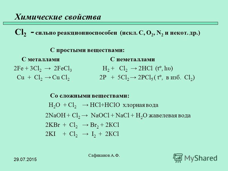 Химические свойства Cl 2 - сильно реакционно способен (искл. C, O 2, N 2 и не кот. др.) С простыми веществами: С металлами С неметаллами 2Fe + 3Cl 2 2FeCl 3 H 2 + Cl 2 2HCl (tº, hυ) Cu + Cl 2 Cu Cl 2 2P + 5Cl 2 2PCl 5 ( tº, в изб. Сl 2 ) Со сложными
