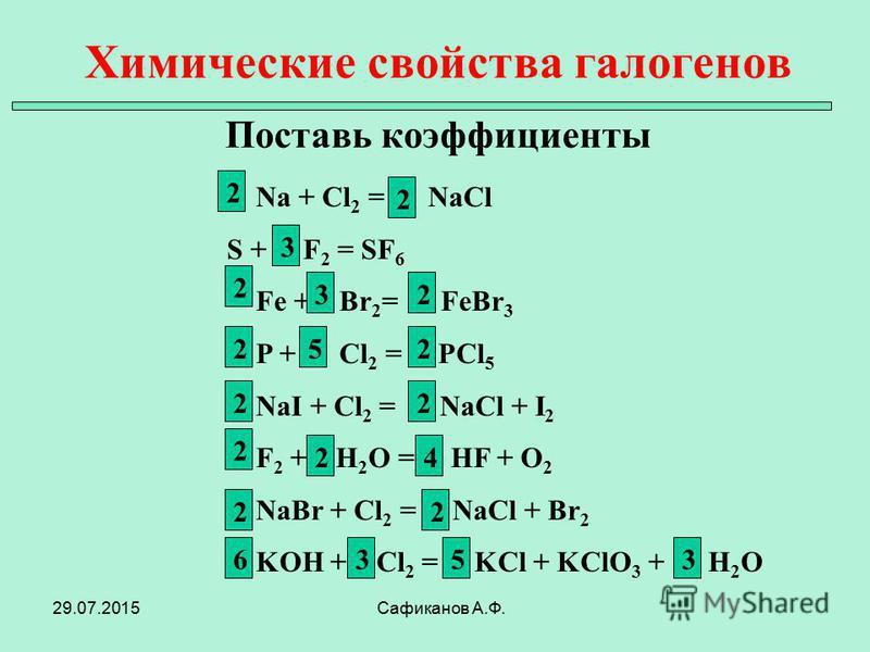 Химические свойства галогенов Поставь коэффициенты Сафиканов А.Ф. Na + Cl 2 = NaCl S + F 2 = SF 6 Fe + Br 2 = FeBr 3 P + Cl 2 = PCl 5 NaI + Cl 2 = NaCl + I 2 F 2 + H 2 O = HF + O 2 NaBr + Cl 2 = NaCl + Br 2 KOH + Cl 2 = KCl + KClO 3 + H 2 O 2 2 2 42