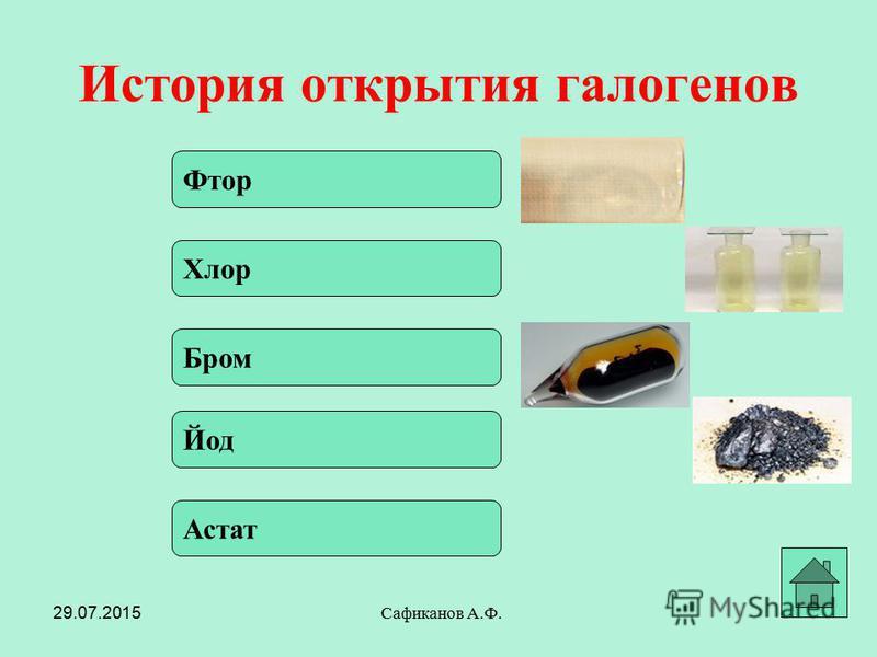 Фтор История открытия галогенов Сафиканов А.Ф. Хлор Бром Йод Астат 29.07.2015