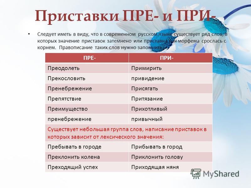Приставки ПРЕ- и ПРИ- Следует иметь в виду, что в современном русском языке существует ряд слов, в которых значение приставок затемнено или приставка как морфема срослась с корнем. Правописание таких слов нужно запомнить. ПРЕ- ПРИ- Преодолеть Примири