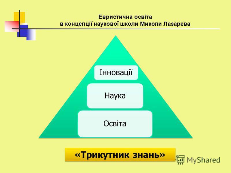 Інновації Наука Освіта «Трикутник знань» Евристична освіта в концепції наукової школи Миколи Лазарєва