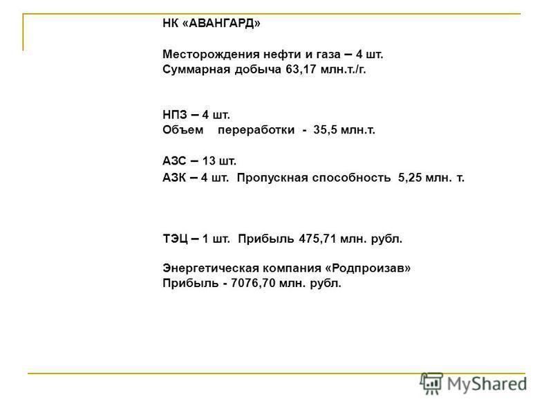 НК «АВАНГАРД» Месторождения нефти и газа – 4 шт. Суммарная добыча 63,17 млн.т./г. НПЗ – 4 шт. Объем переработки - 35,5 млн.т. АЗС – 13 шт. АЗК – 4 шт. Пропускная способность 5,25 млн. т. ТЭЦ – 1 шт. Прибыль 475,71 млн. рубл. Энергетическая компания «