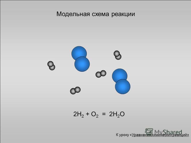 Модельная схема реакции 2Н 2 + О 2 = 2Н 2 О К уроку «Уравнения химических реакций»