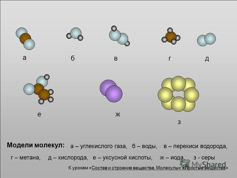 а Модели молекул: бмв е д ж з а – углекислого газа,б – воды,в – перекиси водорода, г – метана,д – кислорода,е – уксусной кислоты,ж – иода,з - серы К урокам «Состав и строение вещества. Молекулы» «Простые вещества»