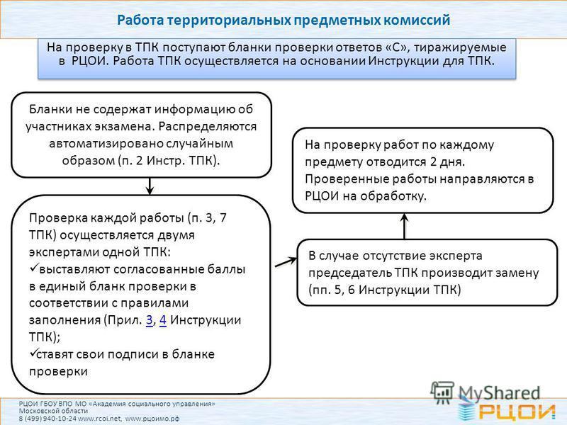 Работа территориальных предметных комиссий Бланки не содержат информацию об участниках экзамена. Распределяются автоматизировано случайным образом (п. 2 Инстр. ТПК). В случае отсутствие эксперта председатель ТПК производит замену (пп. 5, 6 Инструкции