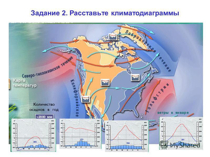 Задание 2. Расставьте климатодиаграммы