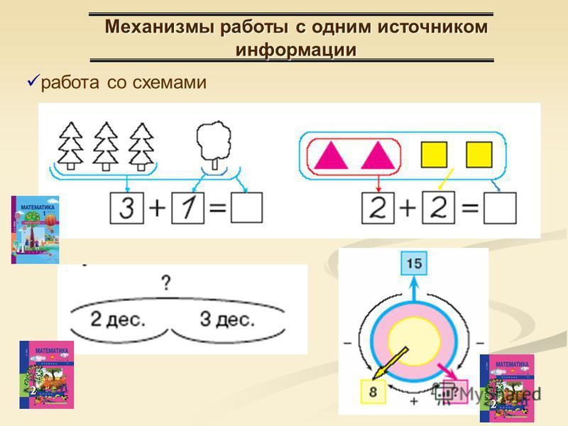 ррработа со схемами Механизмы работы с одним источником информации