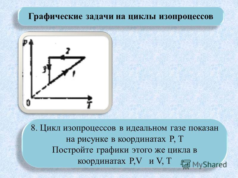 8. Цикл изопроцессов в идеальном газе показан на рисунке в координатах P, T Постройте графики этого же цикла в координатах P,V и V, T 8. Цикл изопроцессов в идеальном газе показан на рисунке в координатах P, T Постройте графики этого же цикла в коорд