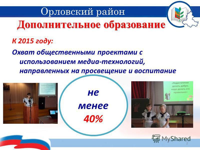 Дополнительное образование 2 Орловский район К 2015 году: Охват общественными проектами с использованием медиа-технологий, направленных на просвещение и воспитание не менее 40%