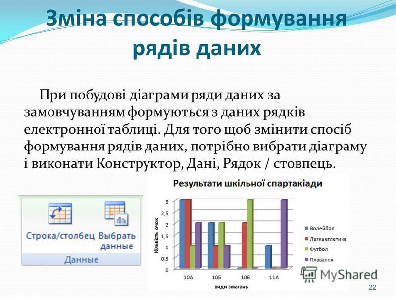 Зміна способів формування рядів даних При побудові діаграми ряди даних за замовчуванням формуються з даних рядків електронної таблиці. Для того щоб змінити спосіб формування рядів даних, потрібно вибрати діаграму і виконати Конструктор, Дані, Рядок /