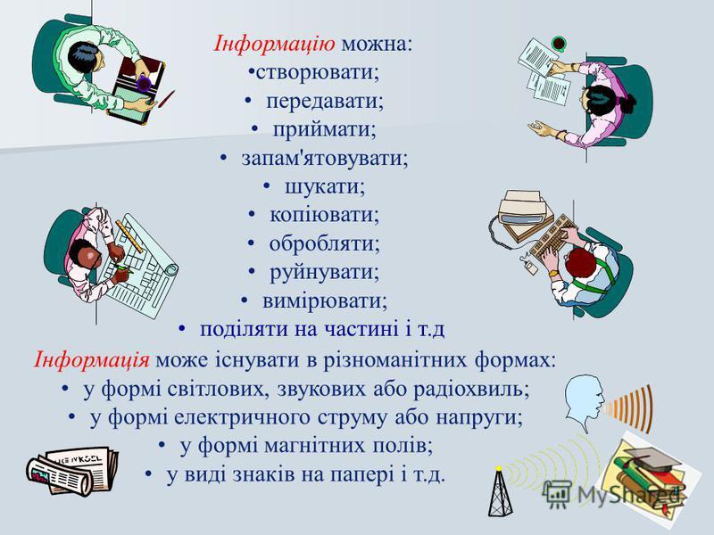 Інформація може існувати в різноманітних формах: у формі світлових, звукових або радіохвиль; у формі електричного струму або напруги; у формі магнітних полів; у виді знаків на папері і т.д. Інформацію можна: створювати; передавати; приймати; запам'ят