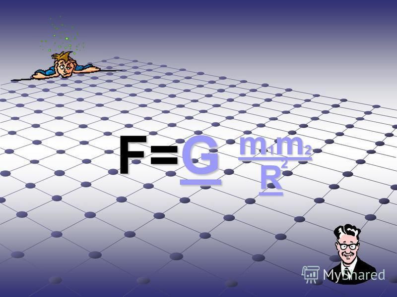 ЗАКОН ВСЕМИРНОГО ТЯГОТЕНИЯ Между любыми материальными точками существует сила взаимного притяжения, прямо пропорциональная произведению их масс и обратно пропорциональная квадрату расстояния между ними, действующая по линии, соединяющей эти точки.
