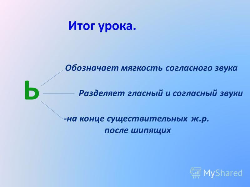 Ь Обозначает мягкость согласного звука Разделяет гласный и согласный звуки -на конце существительных ж.р. после шипящих Итог урока.