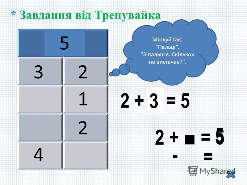 5 3 1 2 4 * Завдання від Тренувайка Міркуй так: Пальці. 3 пальці є. Скількох не вистачає?. 5 3 2 1 4 2 2 + = 5 3 5 - 2 =