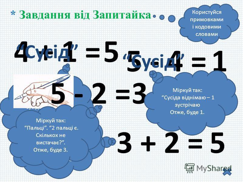 * Завдання від Запитайка Користуйся примовками і кодовими словами Міркуй так: Один додаю – сусіда зверху впізнаю. Отже, буде 5. 4 + 1 = 5 - 2 = 5 - 4 = 3 1 5 Сусід Міркуй так: 3 пальці тримають, 2 допомагають. Пальці. Отже, буде 5. Міркуй так: Пальці