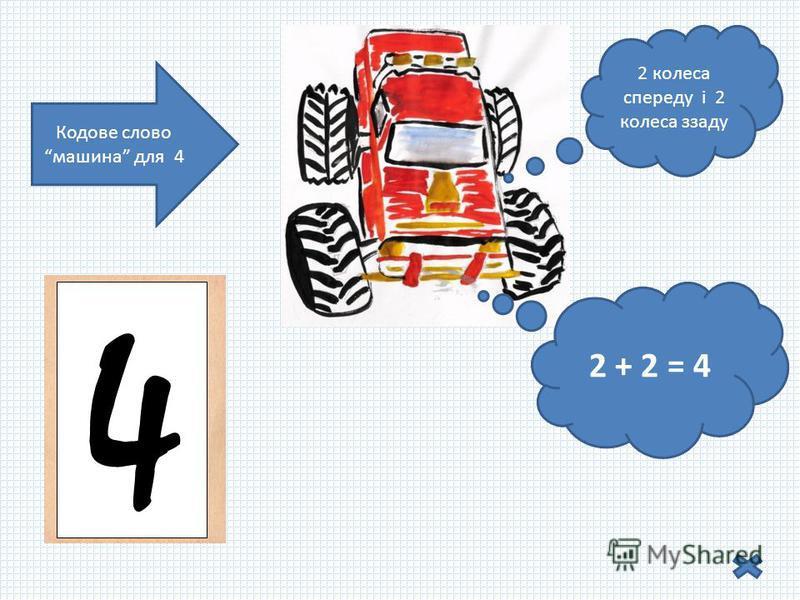 2 колеса спереду і 2 колеса ззаду 2 + 2 = 4 Кодове слово машина для 4 4