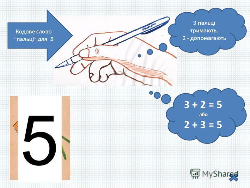5 3 пальці тримають, 2 - допомагають 3 + 2 = 5 або 2 + 3 = 5 Кодове слово пальці для 5