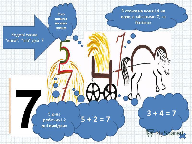 7 Кодові слова коса, віз для 7 Сіно косим і на воза носим 5 + 2 = 7 5 днів робочих і 2 дні вихідних 3 схожа на коня і 4 на воза, а між ними 7, як батіжок 3 + 4 = 7