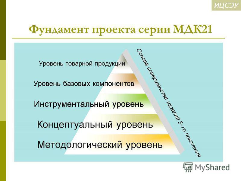 ИЦСЭУ Фундамент проекта серии МДК21
