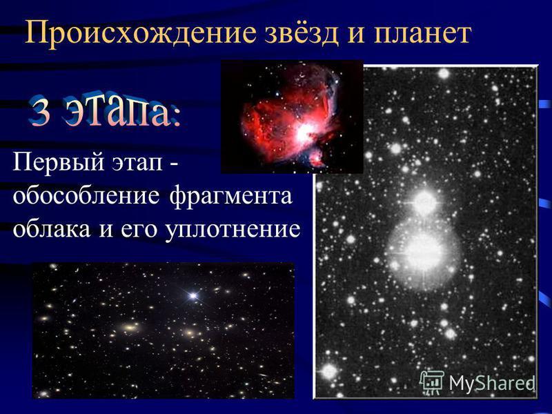Происхождение звёзд и планет Первый этап - обособление фрагмента облака и его уплотнение