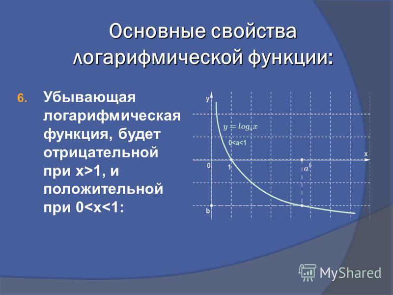 6. Убывающая логарифмическая функция, будет отрицательной при х>1, и положительной при 0<x<1: Основные свойства логарифмической функции: