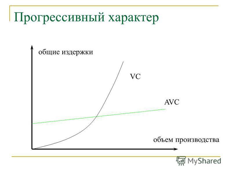 Прогрессивный характер общие издержки объем производства VC AVC