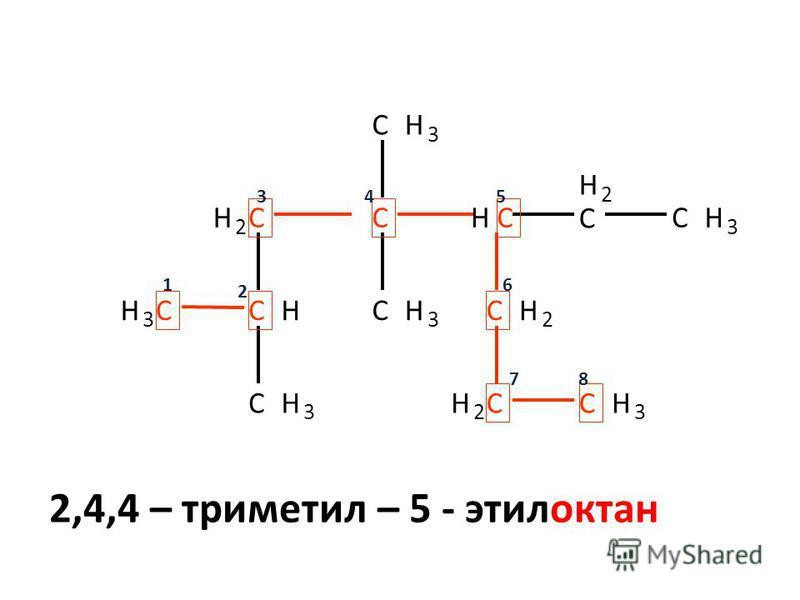 H 3 CC H CH 3 H 2 CC CH 3 CH 3 H C C H 2 H 2 CC H 3 H 2 C CH 3 1 2 345 6 78 2,4,4 – триметил – 5 - этилоктан