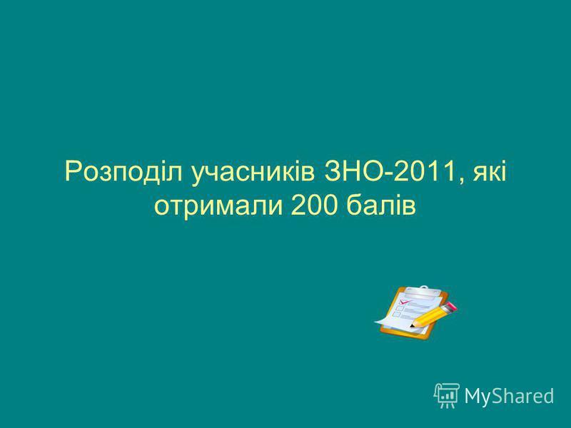 Розподіл учасників ЗНО-2011, які отримали 200 балів