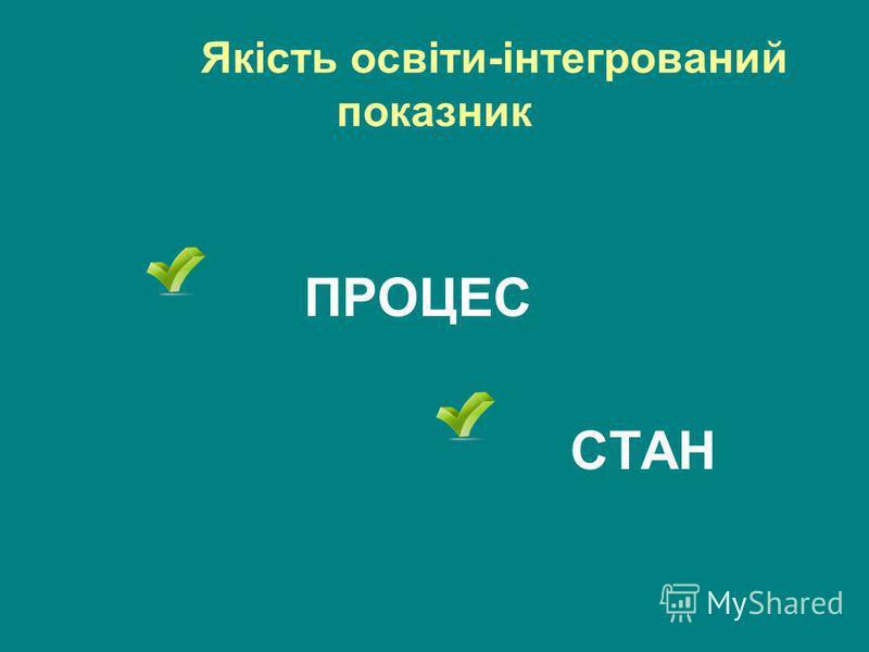 Якість освіти-інтегрований показник ПРОЦЕС СТАН