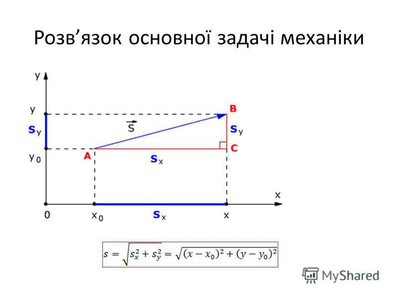 Розвязок основної задачі механіки