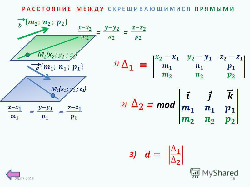 Р А С С Т О Я Н И Е М Е Ж Д У С К Р Е Щ И В А Ю Щ И М И С Я П Р Я М Ы М И b = = a M 2 (x 2 ; у 2 ; z 2 ) M 1 (x 1 ; у 1 ; z 1 ) = = 1) = 3) 2) = mod 29.07.201516