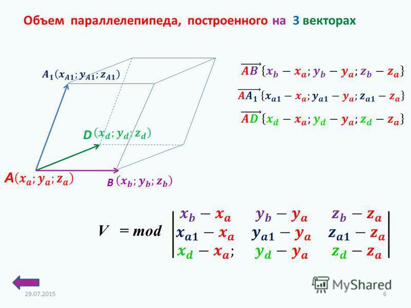 Объем параллелепипеда, построенного на 3 векторах A B V = mod D 29.07.20156