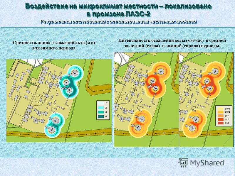 Воздействие на микроклимат местности – локализовано в промзоне ЛАЭС-2 Результаты исследований с использованием численных моделей Средняя толщина отложений льда (мм) для зимнего периода Интенсивность осаждения воды (мм/час) в среднем за летний (слева)