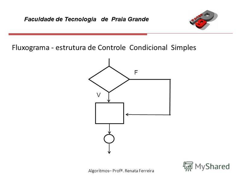 Faculdade de Tecnologia de Praia Grande Algoritmos– Profª. Renata Ferreira Fluxograma - estrutura de Controle Condicional Simples F V