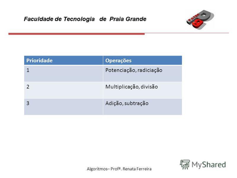 Faculdade de Tecnologia de Praia Grande Algoritmos– Profª. Renata Ferreira PrioridadeOperações 1Potenciação, radiciação 2Multiplicação, divisão 3Adição, subtração