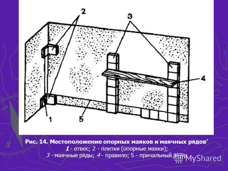 Рис. 14. Местоположение опорных маяков и маячных рядов' 1 - отвес; 2 - плитки (опорные маяки); 3 - маячные ряды; 4 - правило; 5 - причальный шнур