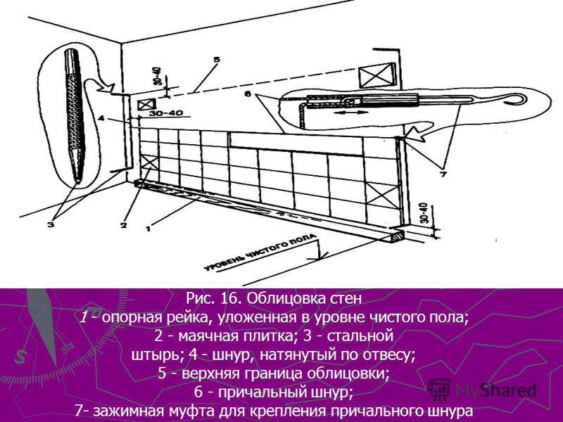 Рис. 16. Облицовка стен 1 - опорная рейка, уложенная в уровне чистого пола; 2 - маячная плитка; 3 - стальной штырь; 4 - шнур, натянутый по отвесу; 5 - верхняя граница облицовки; 6 - причальный шнур; 7- зажимная муфта для крепления причального шнура