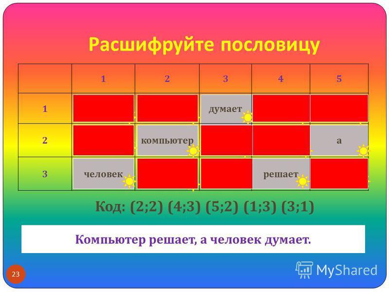 23 12345 1 сканердодумаетипечать 2 некомпьютеркормитбумагаа 3 человекношифррешаетпринтер Компьютер решает, а человек думает. Код : (2;2) (4;3) (5;2) (1;3) (3;1)