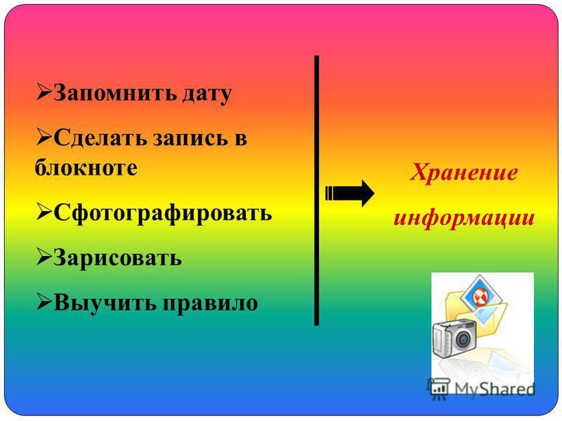 Запомнить дату Сделать запись в блокноте Сфотографировать Зарисовать Выучить правило Хранение информации