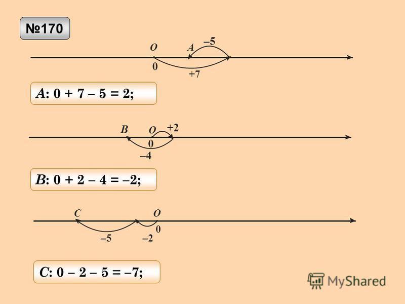 +7 OA –5 0 –4 O B +2 0 –2–5 O C 0 A : 0 + 7 – 5 = 2; B : 0 + 2 – 4 = –2; C : 0 – 2 – 5 = –7; 170