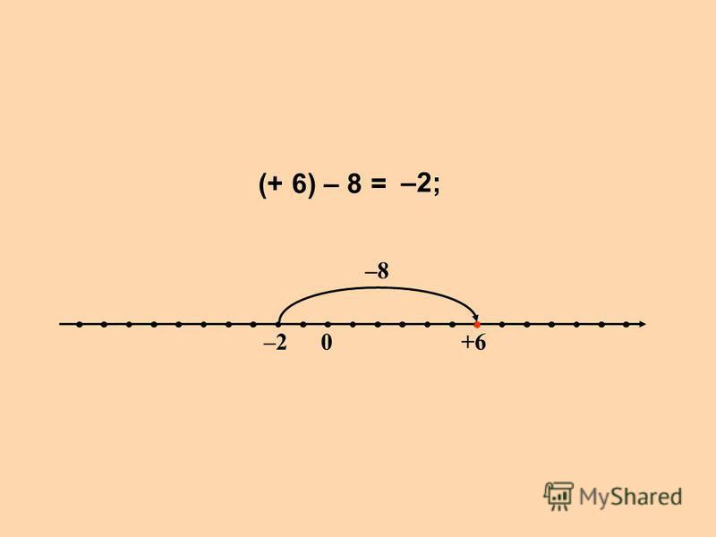 (+ 6) – 8 = –2+6 0 –8 –2;