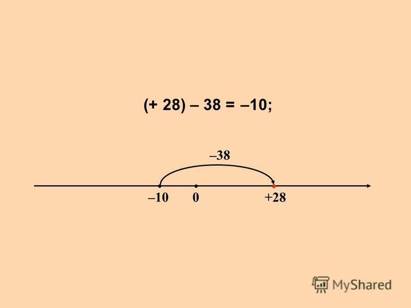 (+ 28) – 38 = –10+28 0 –38–38 –10;