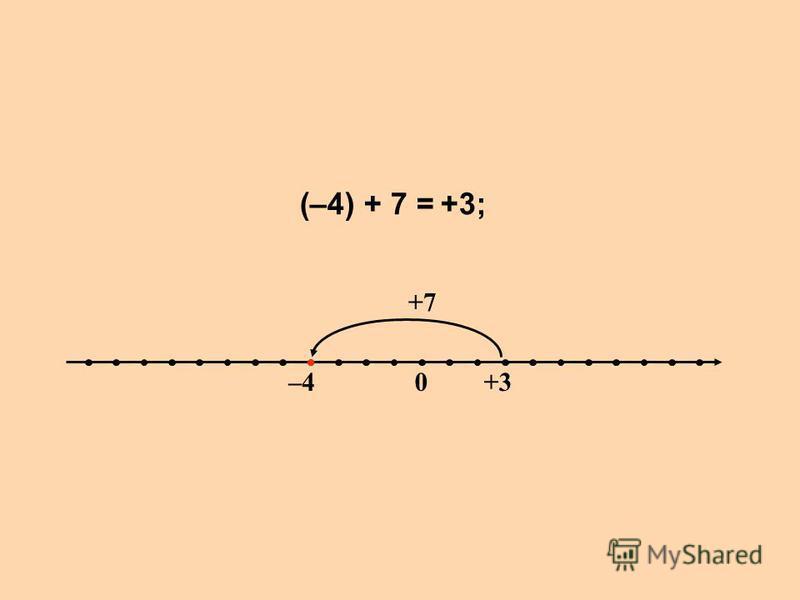 (–4) + 7 = –4–4+3+30 +7 +3;