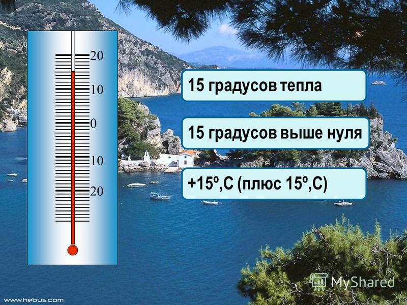 0 10 20 10 15 градусов тепла 15 градусов выше нуля +15º,С (плюс 15º,С)